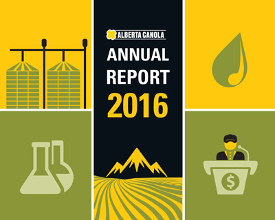 Annual Reports | Alberta Canola Producers Commission